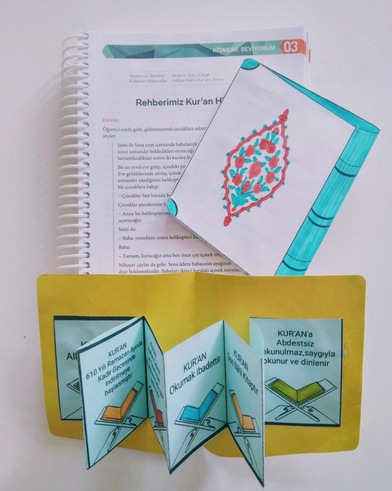Rehberimiz Kur'an Hikayesi Etkinliği -Kitabımı Seviyorum Ünitesi Etkinliği